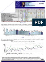 Salinas Monterey Highway Homes Market Action Report Real Estate Sales for January 2015