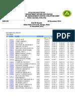 November 2014 21 Aklan State University Banga Aklan Dtd
