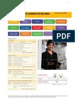 MBA Specialisation List