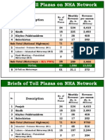 Toll Plazas Information on National Highway