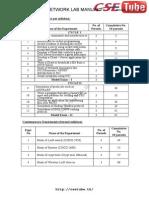 Network Lab Manual 2