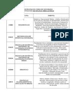 Ementas Das Disciplinas - Geografia UFPR