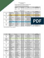 Jadual Rasmi Pertandingan Liga Super 2015