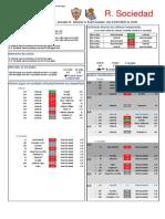 Espanha - Liga BBVA - Estatísticas Da Jornada 23