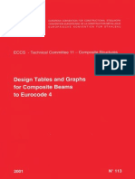 Design Tables and Graphs for Composite Beams (2001)