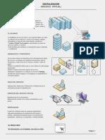 Presentacion Grafica - Digitalizacion