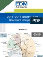 20130919 DMM 2013 2011 Scorecard Comparison