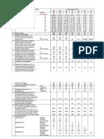 STAS 863-85 (tabele).XLS