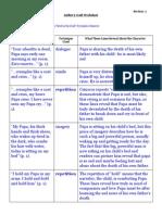 author's craft model worksheet