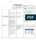 Errores de Excel