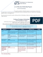 fall 2015 uafs scholarship flyer (1)