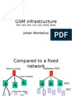 GSM infrastructure