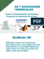 Gráficas y Ecuaciones Diferenciales en Matlab