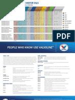 normas valvoline.pdf