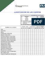 Clasificación de Las Cuentas 2015