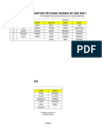 Daftar Petugas Ronda Rt 002 Rw 001