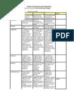 Rúbrica_diapositivas