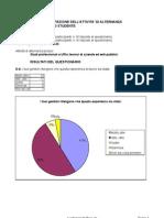 Questionario Di Valutazione Dell'Attivita' Di Alternanza Scuola-lavoro