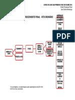 Material de Apoio III.pdf