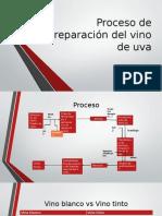 Proceso de Preparación Del Vino de Uva