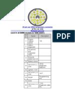 20 Pin Car OBD2 Proprietary