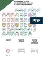 Reticula TI PLAN 2012 (14-11-11)
