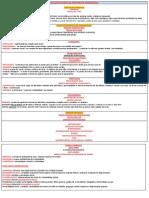 RESUMO DE CRIMINOLOGIA PARA A PROVA.pdf