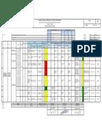 Formato IPERC 001 Movilización Rev.0