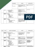 moral folio ting4 gaya hidup sihat Tingkatan 4 rancangan tahunan panitia pendidikan jasmani pendidikan kesihatan (pjpk) menyediakan folio kumpulan kertas cadangan aktiviti perkhemahan gaya hidup sihat penyalahgunaan bahan.