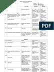CA .net technologies.doc