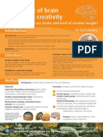 FENS Brain Training and Creativity Handout