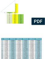 Tabel untuk perhitungan Bunga uang