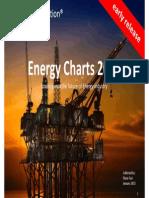 Energy Charts 2015