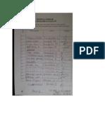 Lista Semnaturi CARTIERUL AERODROM