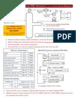 6 PID Pression S7