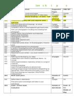 art exam year 12 a level checklist spe 2015