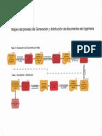 Generación y distribución de documentos de Ingenieria.pdf