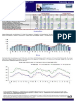 January 2015 Market Action Report