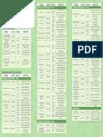 Cevepat Tabela.pdf