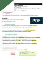 CHAP 02 COURS Caracteristiques Des Ondes