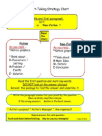 reading strategy flow chart