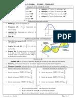 Tema 2. Esquema, Resumen y Formulario
