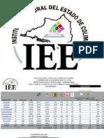 Resultados Electorales 2009 y 2012