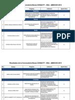 Resultados Convocatoria Becas CONACYT OEA AMEXCID 2014