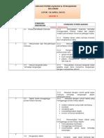 Rancangan Tahunan Praktikum Fasa 3