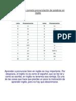 Reglas Para La Correcta Pronunciación de Palabras en Inglés