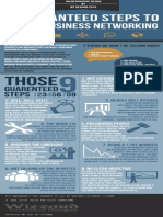 9 Reasons You Will Fail At Networking Infographic