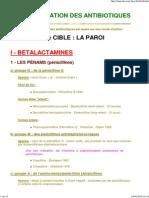 Antibiotiques Classification