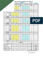 Br Banci Kedatangan 2015-02-04