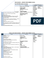 Yearly curriculum overview 2015